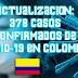 Actualización: 378 casos confirmados de COVID-19 en Colombia