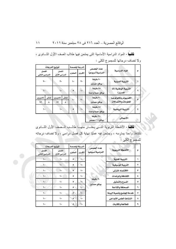 """رسمياً.. الحكومة تعتمد النظام الجديد للصفوف الأول والثاني الابتدائي والاول والثاني الثانوي """"الجريدة الرسمية"""" 656"""