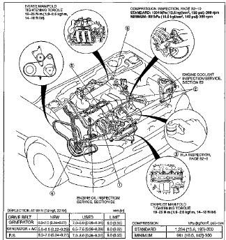repair-manuals: mazda mx3 v6 1995 repair manual mazda mx 3 fuse box