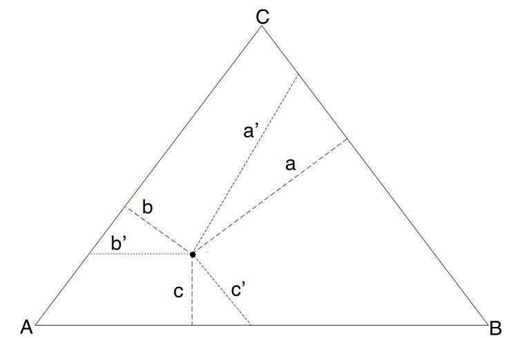 Ubicación de puntos en diagramas triangulares o ternarios