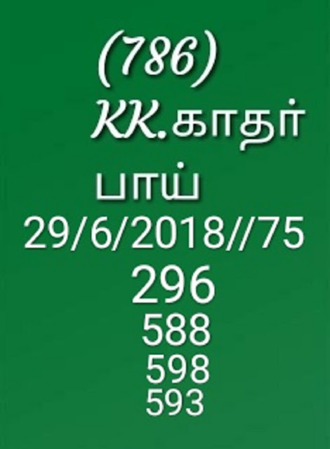 kerala lottery guessing abc nirmal nr-75 29-06-2018 by KK