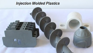 Injection Molded Plastic Market