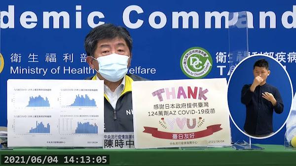 國內疫情6/4新增339本土2境外移入 日本提供124萬劑AZ疫苗抵台