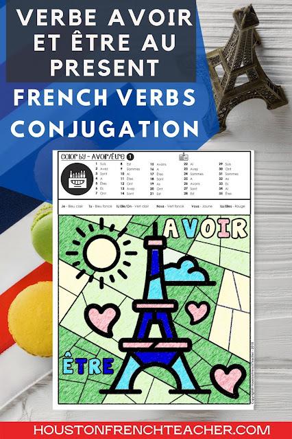 French verbs conjugation - Le verbe ETRE au présent