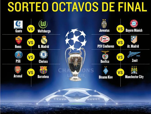 Sorteo Champions League - Fase de Grupos - Official Website - BenjaminMadeira