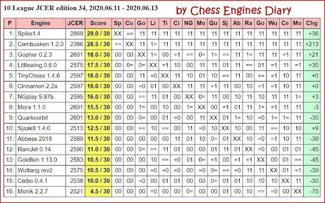 JCER Tournament 2020 - Page 8 2020.06.11.10LeagueJCER1