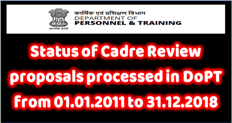 status-of-cadre-review-proposal-from-1.1.2011-to-31.12.2018