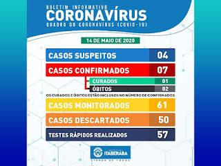 Segunda morte por Coronavírus