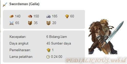 Swordsman (Galia)