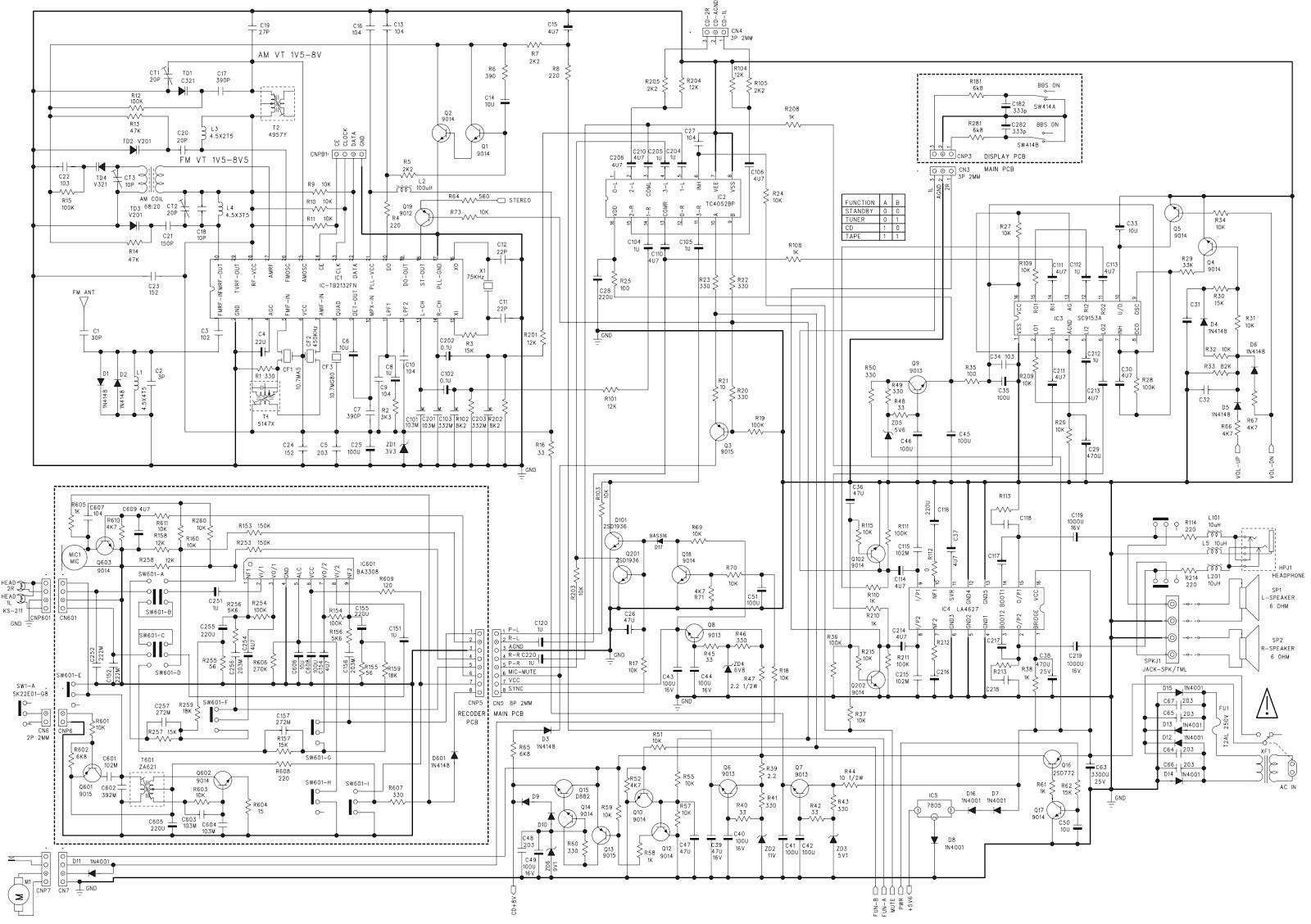 manguonblog: Gradiente MS M320 - Mini Component System ...