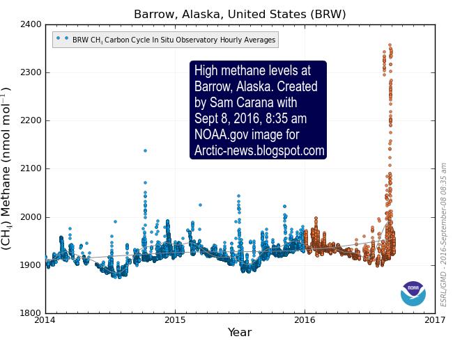 methane outburst