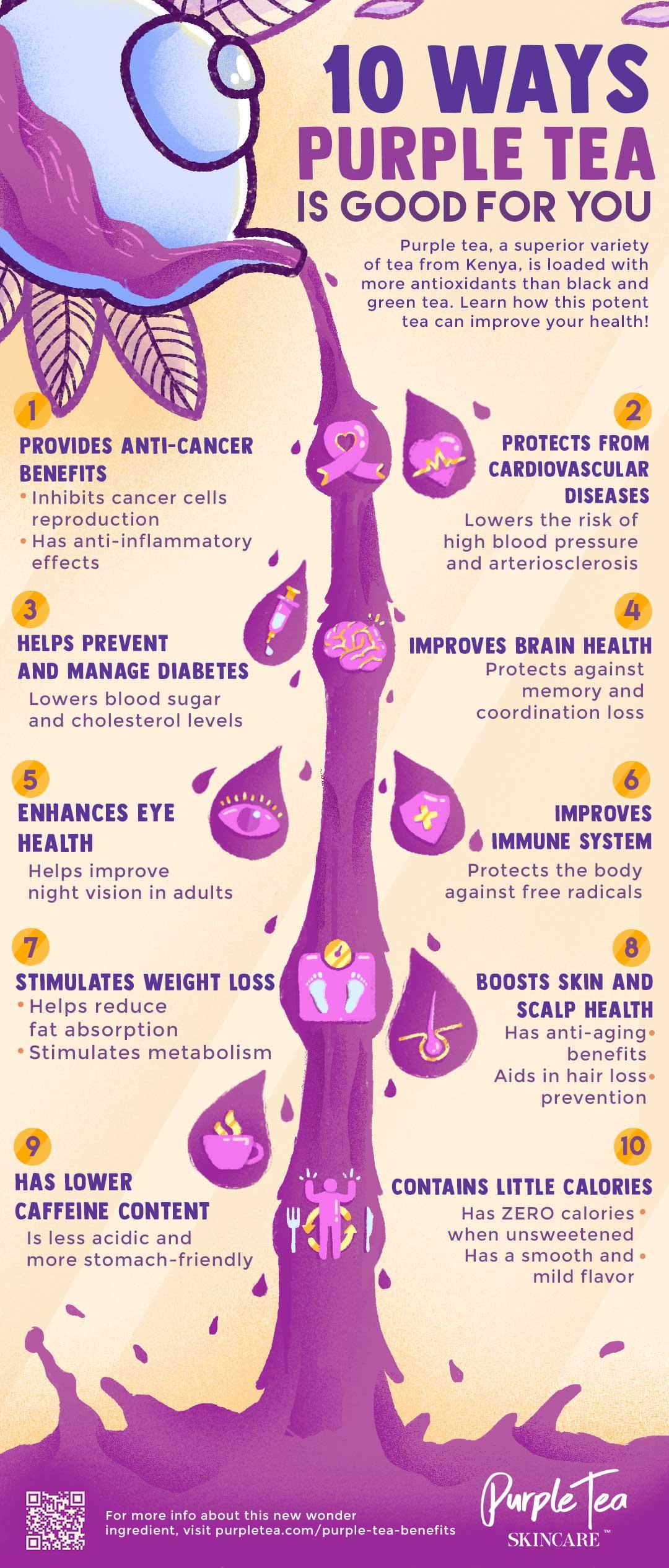 12 Health Benefits Of Purple Tea #infographic #Tea #infographics #Purple Tea #Benefits
