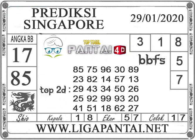 PREDIKSI TOGEL SINGAPORE PANTAI4D 29 JANUARI 2020