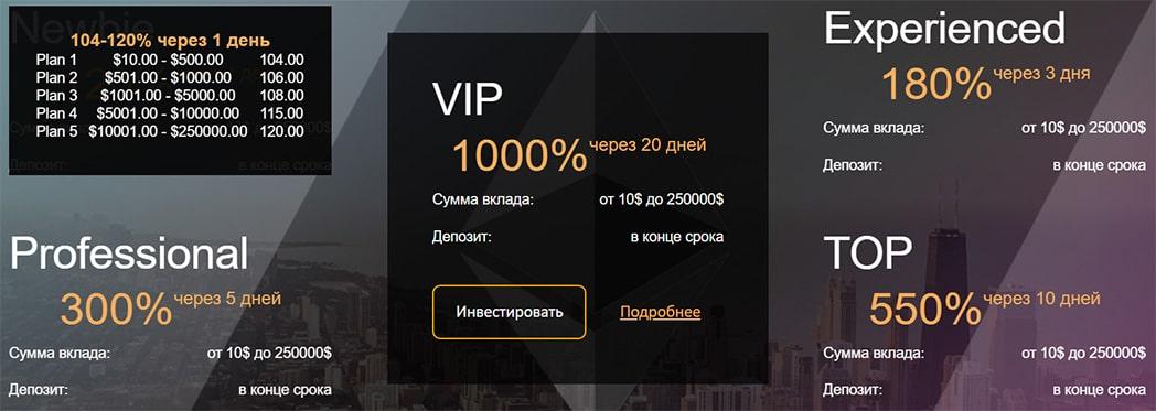 Инвестиционные планы Neironix.biz