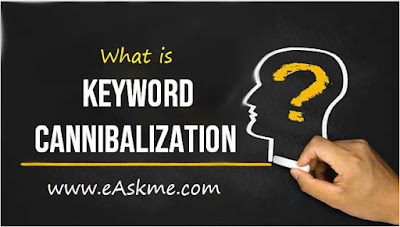 What is Keyword Cannibalization? eAskme
