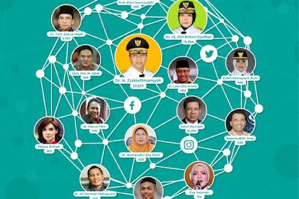 Bang Zul dan Umi Rohmi, Tokoh Yang Paling Banyak Diperbincangkan Netizen di NTB