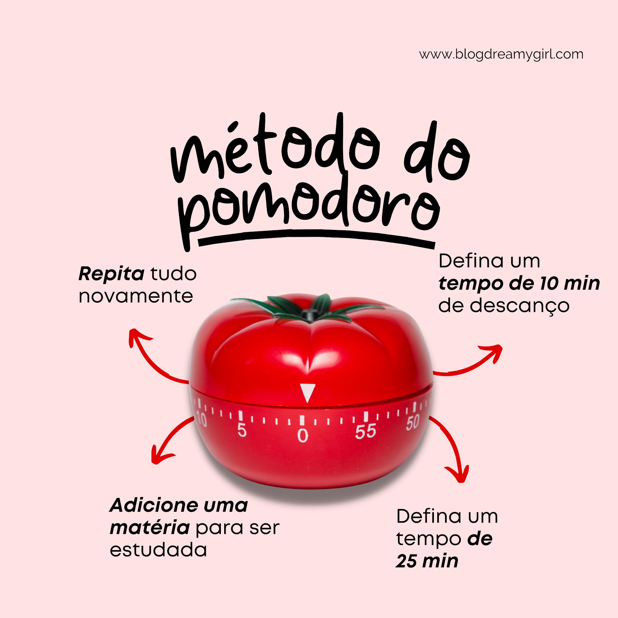 Como usar o método pomodoro para ajudar nos estudos e no acúmulo de tarefas