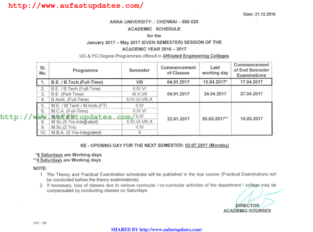 {Updated} Anna University Reopening Date 2016-17 [2nd 4th 6th 8th Sem]