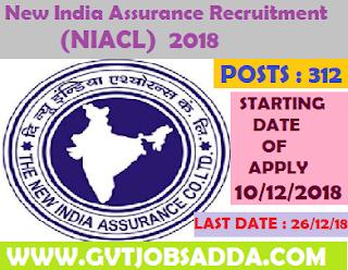 New India Assurance AO Recruitment 2018