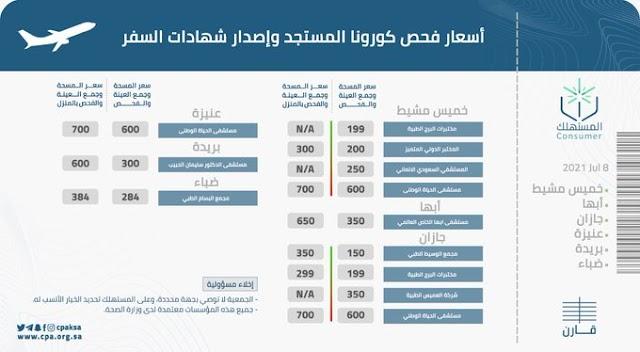 السعودية  أسعار فحوصات فيروس كورونا وإصدار شهادات السفر