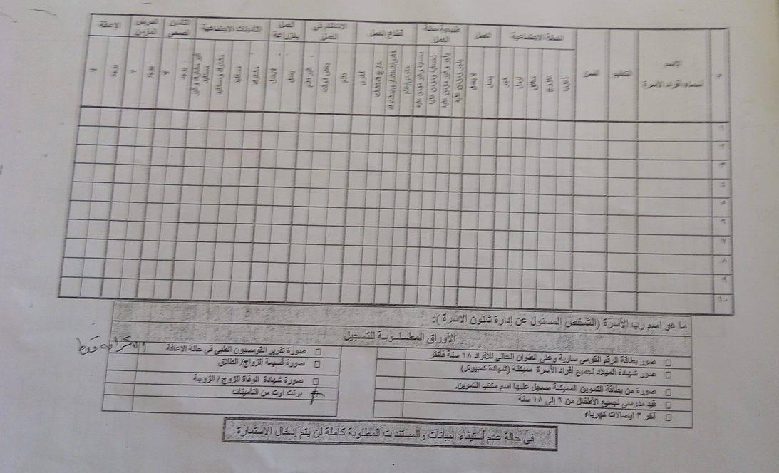 الحكومة المصرية تبدأ المرحلة الثانية لمشروع تكافل وكرامة للاطفال والشباب والمسنين برواتب تصل 1050 جنيه شهرياً