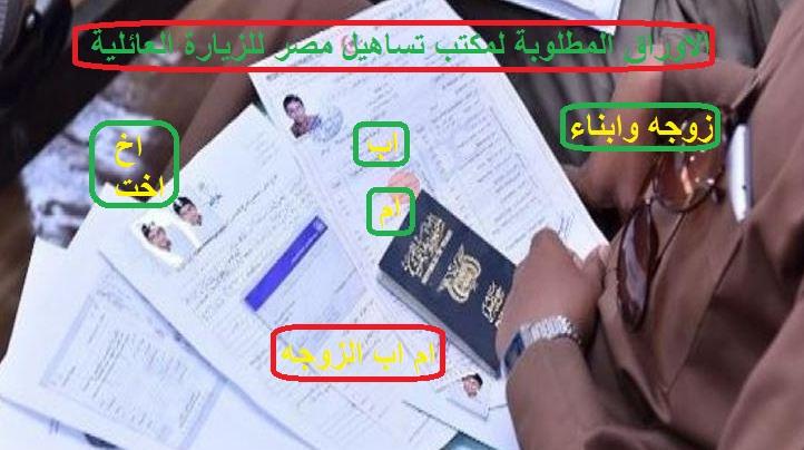 الاوراق المطلوبة لمكتب تساهيل مصر للزيارة العائلية 2021
