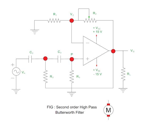 second-order-high-pass-butterworth-filter.png