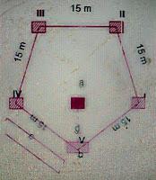 Lapangan Rounders