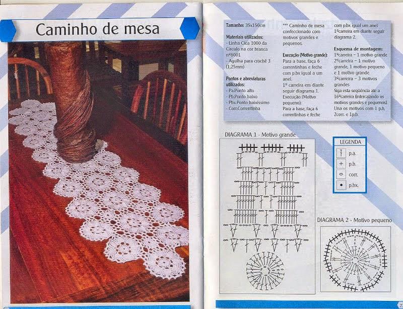 4 caminos de mesa delicados tejidos con ganchillo | Crochet y Dos ...