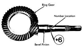 repair-manuals: Fiat 124 1968-74 Axles Repair Manual