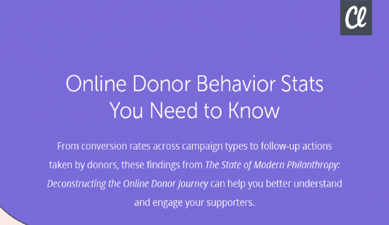 Online Donor Behavior Stats You Need to Know #infographic