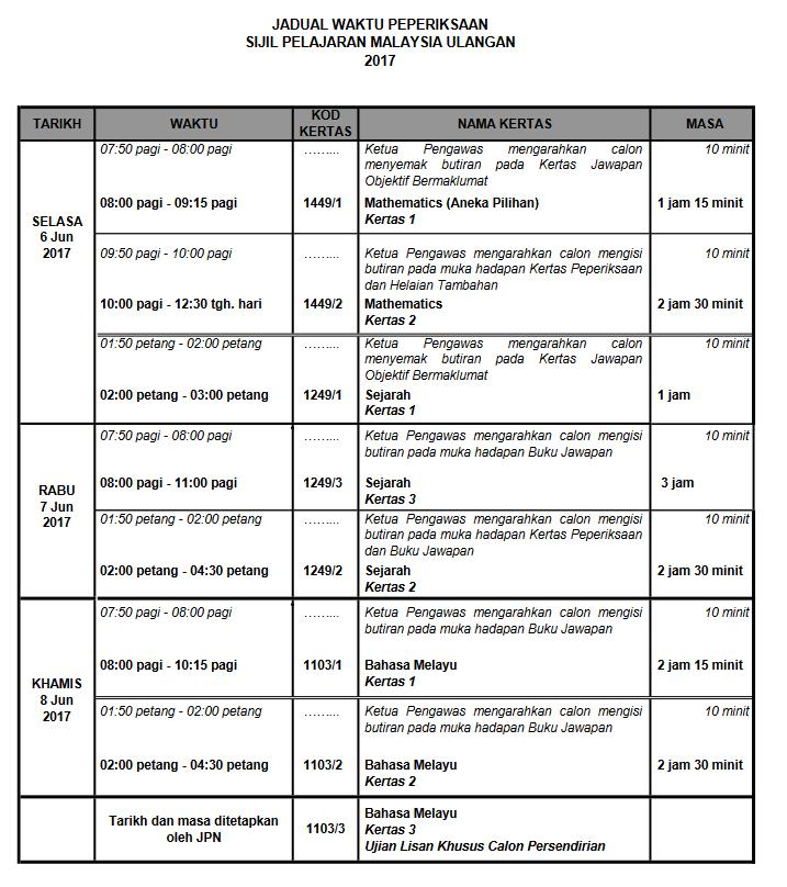 Jadual spmu 2017