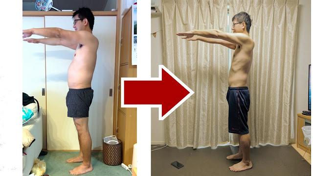 【習慣変更ダイエット】40歳男肥満体型がダイエットに成功した7つの習慣変更について