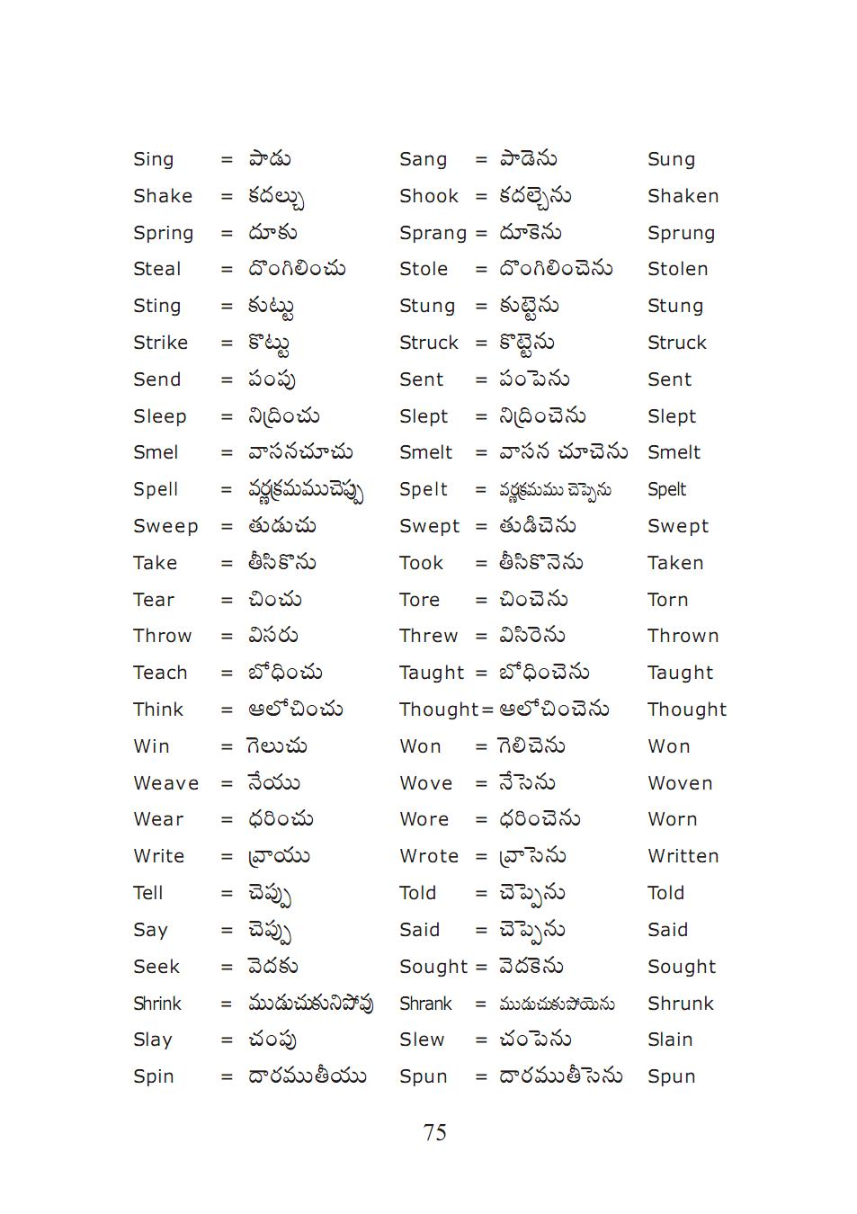 English to telugu meaning list of verbs also learns and language rh learnsenglishandenglishlanguagespot