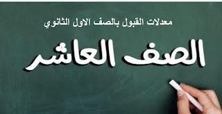 ظهرت الأن معدلات قبول الصف الأول الثانوي للصف العاشر العام 2020 في جميع المدن السورية موقع وزارة التربية والتعليم السورية www.moed.gov.sy