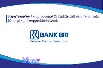 Panduan untuk transfer bank BRI
