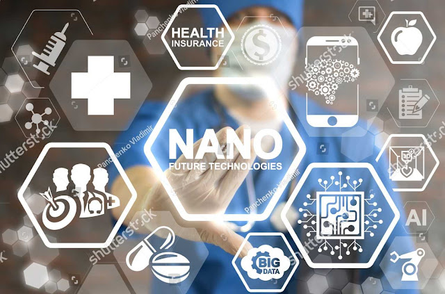 What is Nanotechnology with Full Information