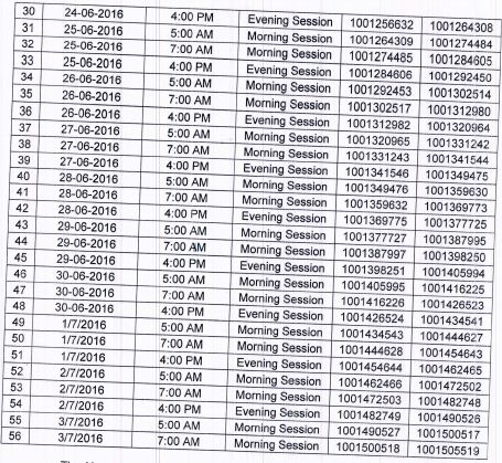 image : HSSC Male Constable (GD) Physical Screening Test (PST) Schedule 2016 - 2 @ Haryana Education News