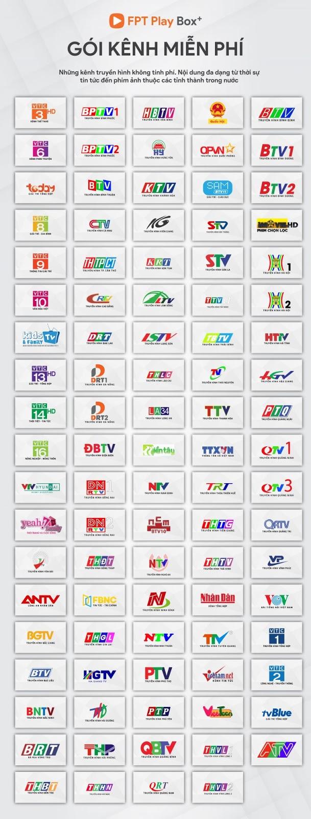 Danh sách kênh fpt play box