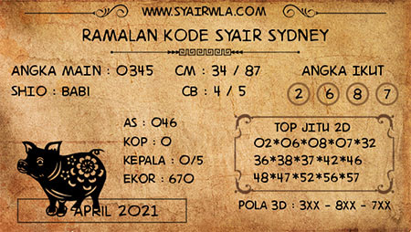 Kode Syair Sydney Jumat 09-Apr2021