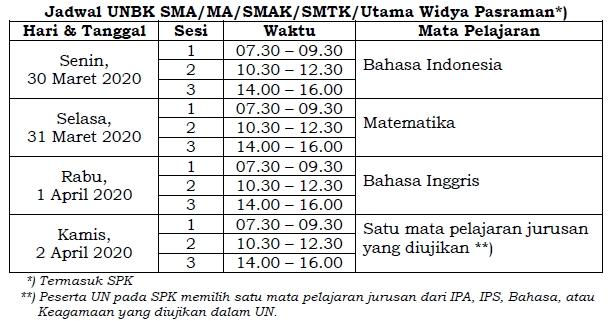 Jadwal UNBK SMA/MA/SMAK/SMTK/SPK 2020 Utama