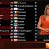 São Marino: Monica Fabbri de regresso ao Festival Eurovisão em 2019
