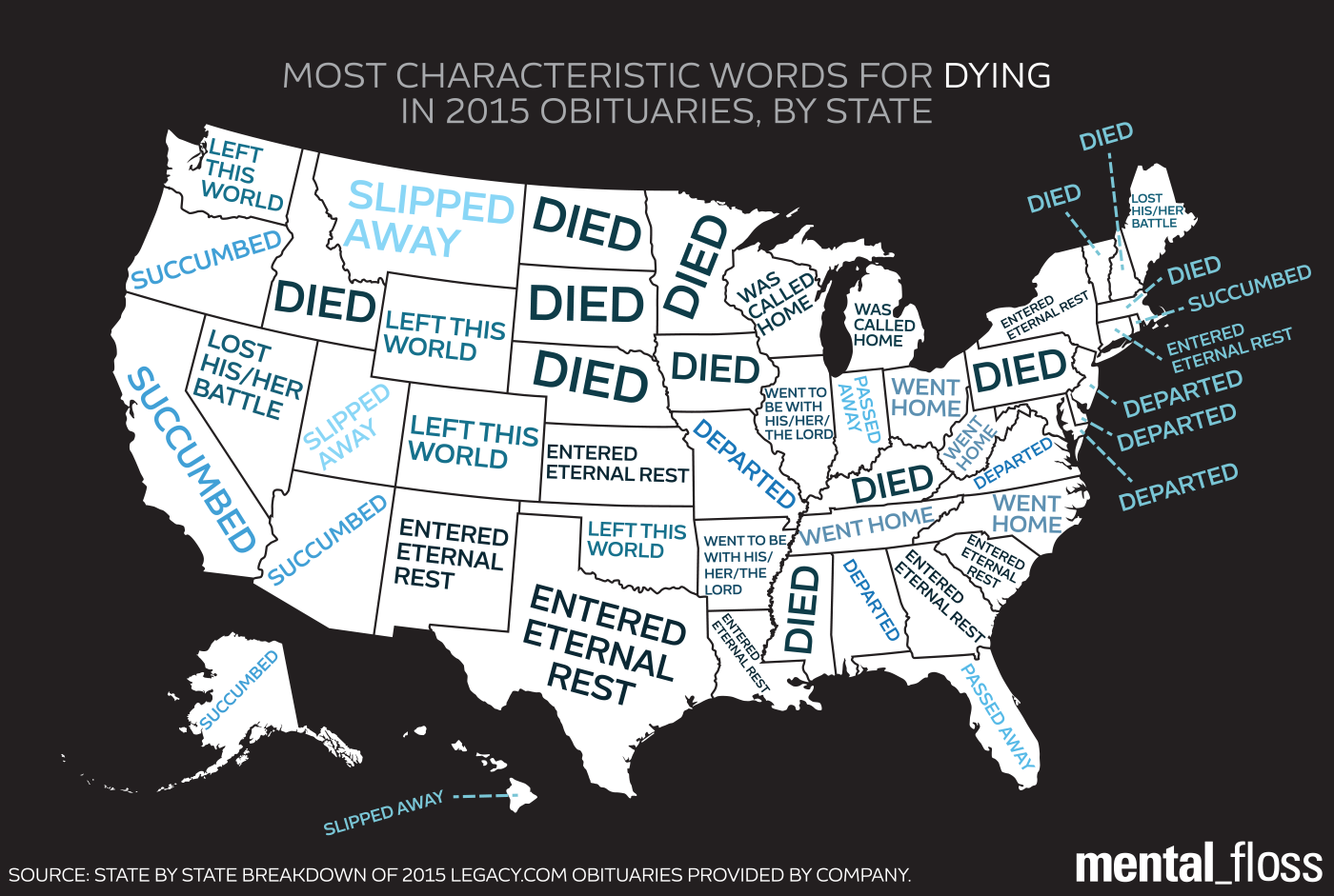 Most characteristic words for dying in 2015 obituaries, by state