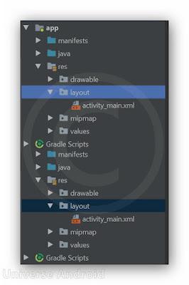 Como crear Swipe en Android