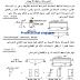 ملف هام جدا pdf عن الخرسانة سابقة الاجهاد  prestressed concrete