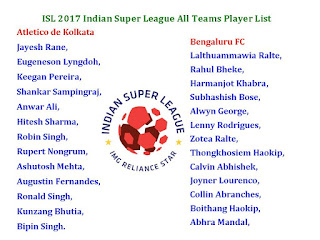 Jamshedpur,Football Indian Super League 2017 team squad,ISL 2017 Indian Super League All Teams Player List,Sccoer Indian Super League 2017 Teams squads list,player list,schedule,ISL 2017 Indian Super League schedule & time table,ISL 2017 team squads,ISL 2017 player list,ISL 2017 draft list,highest sold player,foreign players,Indian players,confirmed,final player list team squad,all teams,Atletico de Kolkata,Bengaluru FC,Delhi Dynamos,Mumbai City FC,Pune City Atletico de Kolkata:-  Jayesh Rane,  Eugeneson Lyngdoh,  Keegan Pereira,  Shankar Sampingraj,  Anwar Ali,  Hitesh Sharma,  Robin Singh,  Rupert Nongrum,  Ashutosh Mehta,  Augustin Fernandes,  Ronald Singh,  Kunzang Bhutia,  Bipin Singh.  Bengaluru FC:- Lalthuammawia Ralte,  Rahul Bheke,  Harmanjot Khabra,  Subhashish Bose,  Alwyn George,  Lenny Rodrigues,  Zotea Ralte,  Thongkhosiem Haokip,  Calvin Abhishek,  Joyner Lourenco,  Collin Abranches,  Boithang Haokip,  Abhra Mandal,    Chennaiyin FC:- Thoi Singh,  Bikramjit Singh,  Dhanachandra Singh,  Germanpreet Singh,  Fulganco Cardozo,  Pawan Kumar,  Keenan Almeida,  Mohammed Rafi,  Dhanapal Ganesh,  Sanjay Balmuchu,  Francisco Fernandes,  Shahin Lal Meloli,  Delhi Dynamos:-  Albino Gomes,  Pritam Kotal,  Lallianzuala Chhangte,  Sena Ralte,  Seityasen Singh,  Pratik Chaudhari,  Romeo Fernandes,  David Ngaihte,  Sukhadev Patil,  Sajid Dhot,  Rowilson Rodrigues,  Munmun Timothy Lugun,  Arnab Das Sharma,  Simranjit Singh.    FC Goa :- Narayan Das,  Pronay Halder,  Chinglensana Singh,  Brandon Fernandes,  Seriton Fernandes,  Pratesh Shirodkar,  Naveen Kumar,  Mohamed Ali,  Jovel Martins,  Amey Ranawade,  Anthony DSouza,  Mohammed Yasir,  Bruno Colaco,  Mumbai City FC:-  Balwant Singh,  Arindam Bhattacharya,  Raju Gaikwad,  Abinash Ruidas,  Sahil Tavora,  Aiborlang Khongjee,  Sanju Pradhan,  Zakeer Mundampara,  Biswajit Saha,  Pranjal Bhumij,  Mehrajuddin Wadoo,  Kunal Sawant,  Lalchhawnkima,    Pune City:-  Adil Khan,  Kean Lewis,  Chhuantea,  Jewel Raja,  Nim Dorjee Tamang,  Isaac Vanmalsawma,  Harpreet Singh,  Wayne Vaz,  Kamaljit Singh,  Rohit Kumar,  Ajay Singh,  Gurtej Singh,  Pawan Kumar,  Baljit Sahni,   Kerala Blasters:-  Rino Anto,  Lalruatthara,  Milan Singh,  Arata Izumi,  Subhashish Roy Chowdhury,  Jackichand Singh,  Siam Hanghal,  Lalthakima,  Pritam Kumar Singh,  Samuel Shadap,  Loken Meitei,  Karan Sawhney,  Ajith Sivan,    NorthEast United:-  Holicharan Narzary,  Nirmal Chettri,  Lalrindika Ralte,  Robert Lalthlamuana,  Sieminlen Doungel,  Reagan Singh,  Ravi Kumar,  Gursimrat Gill,  Abdul Hakku,  Lalrempuia Fanai,  Gurpreet Singh,  Sushil Meitei,  Malemnganba Meitei,  Jamshedpur FC:- Anas Edathodika,  Subrata Pal,  Mehtab Hossain,  Shouvik Chakrabarti,  Robin Gurung,  Bikash Jairu,  Jerry Mawihmingthanga,  Souvik Ghosh,  Sairuat Kima,  Sanjiban Ghosh,  Farukh Choudhary,  Sumeet Passi,  Yumnam Raju,  Ashim Biswas,  Siddharth Singh,
