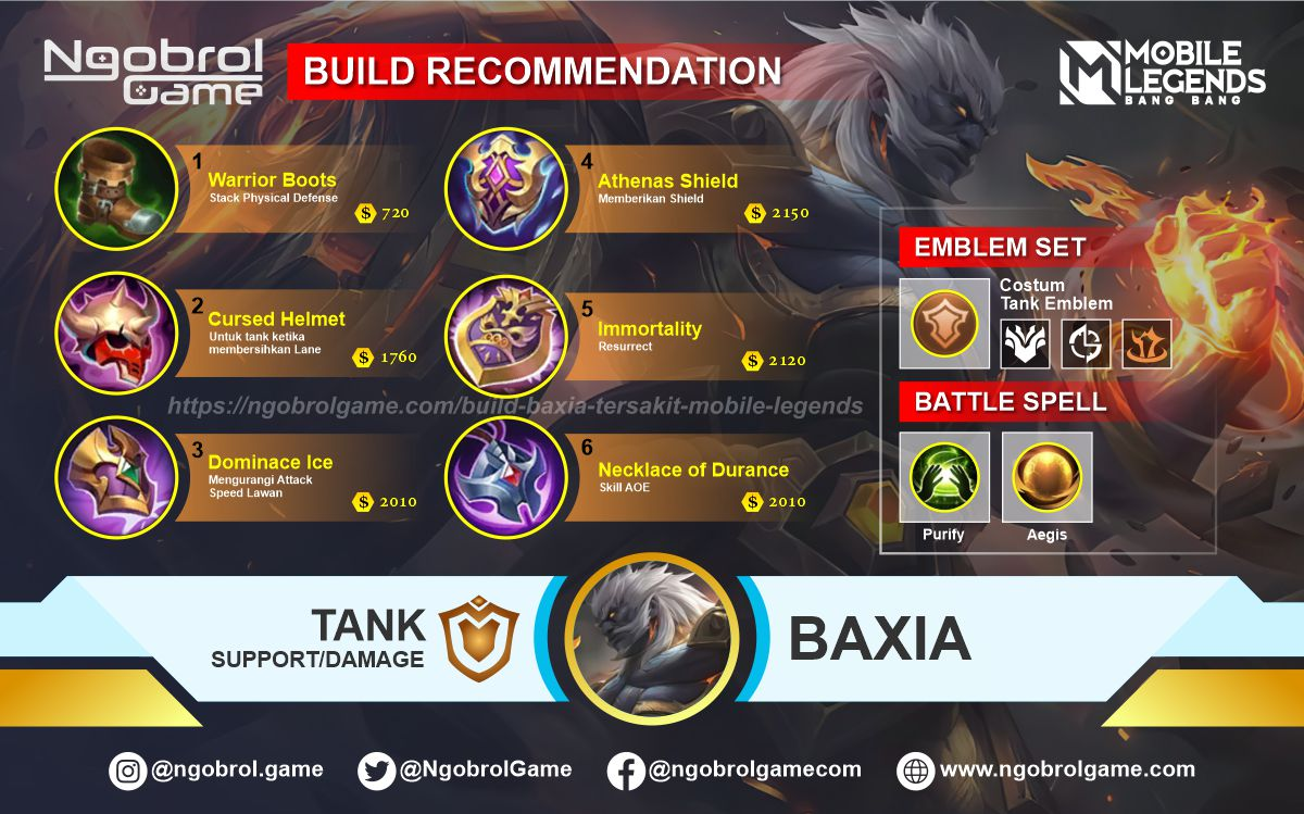 Build Baxia Top Global Tersakit Mobile Legends