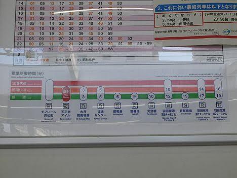 東京モノレール 区間快速 浜松町行き 10000形