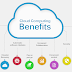 5 Reasons to Use a Cloud Server for Your Business