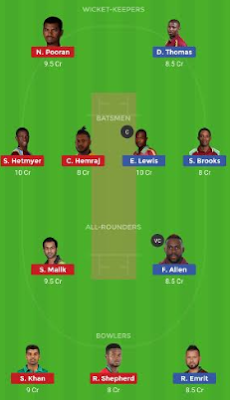 SKN VS GUY dream 11 team | GUY vs SKN
